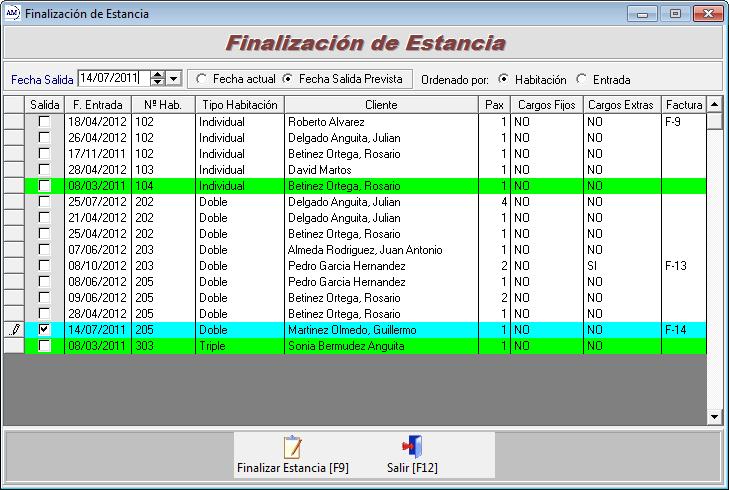 Finalización Estancia