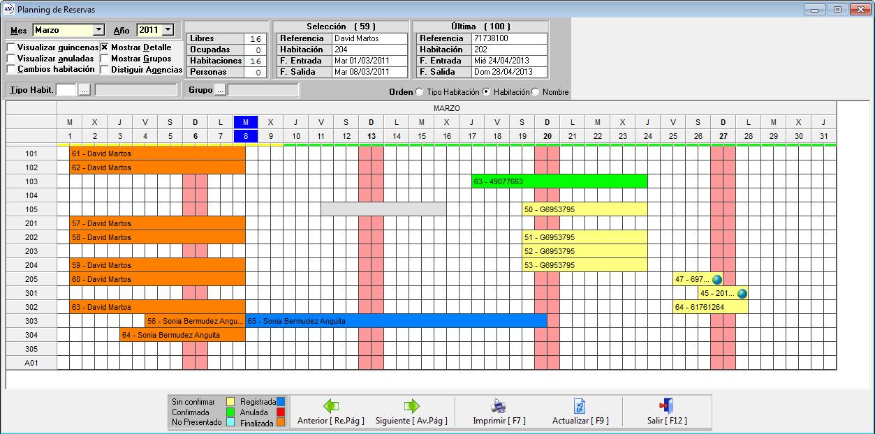 Planning - AM System