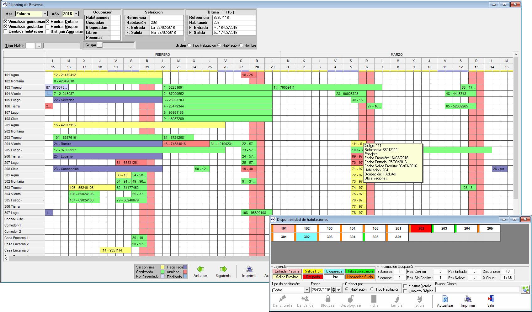 Software para la gestión hotelera - AM System